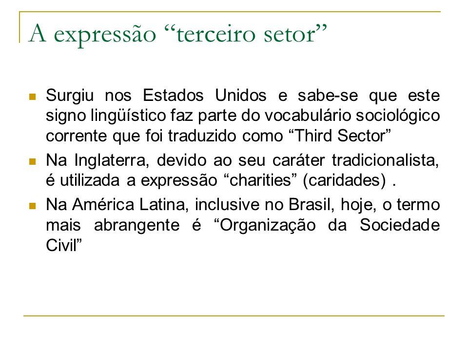 A expressão terceiro setor