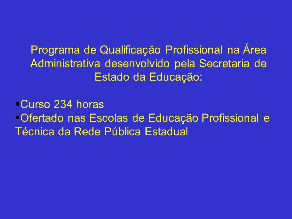 Programa de Qualificação Profissional na Área Administrativa desenvolvido pela Secretaria de Estado da Educação: