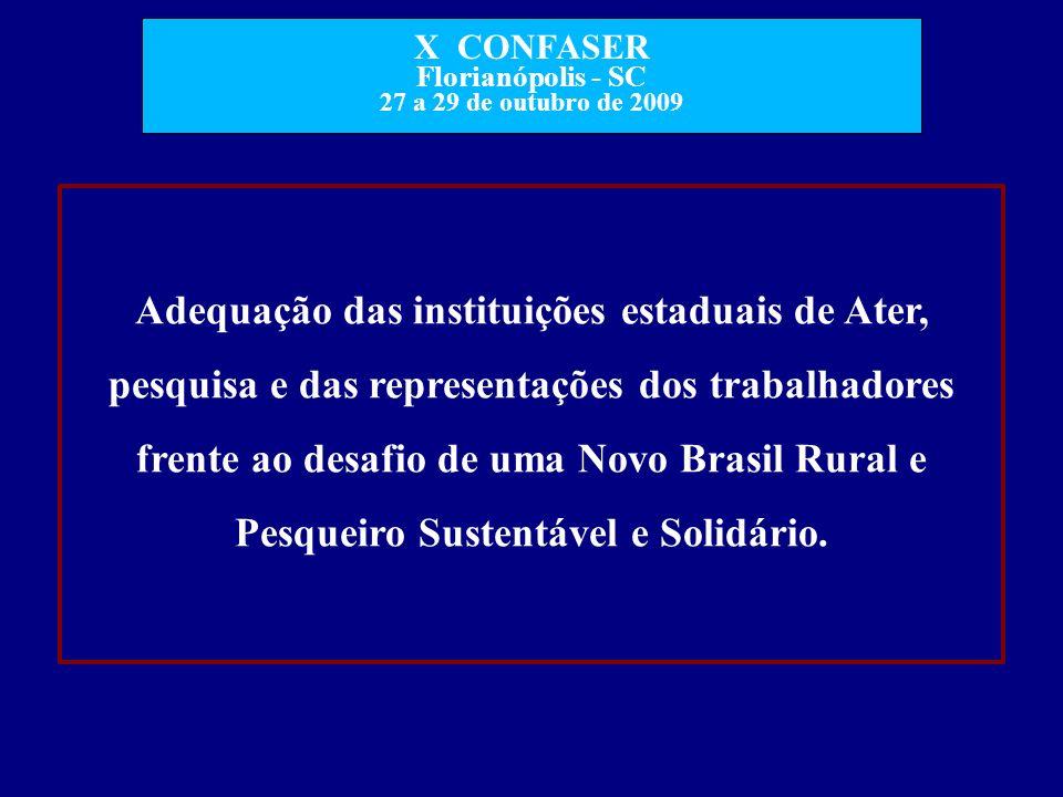 Adequação das instituições estaduais de Ater, pesquisa e das representações dos trabalhadores frente ao desafio de uma Novo Brasil Rural e Pesqueiro Sustentável e Solidário.