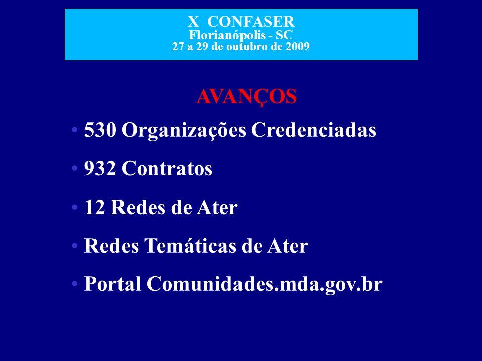 AVANÇOS530 Organizações Credenciadas.932 Contratos.