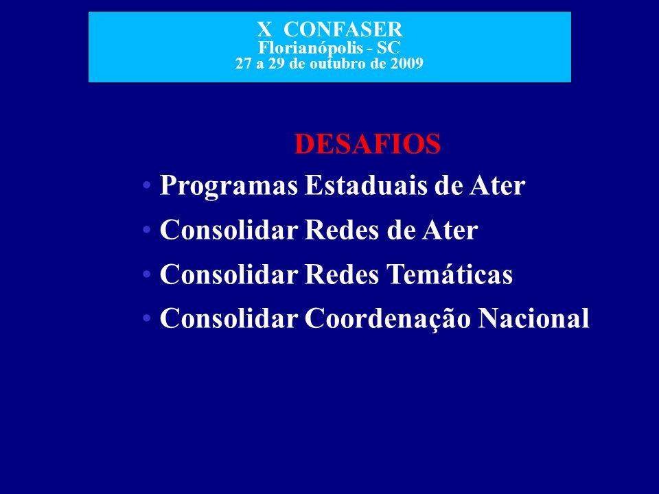 DESAFIOS Programas Estaduais de Ater. Consolidar Redes de Ater.