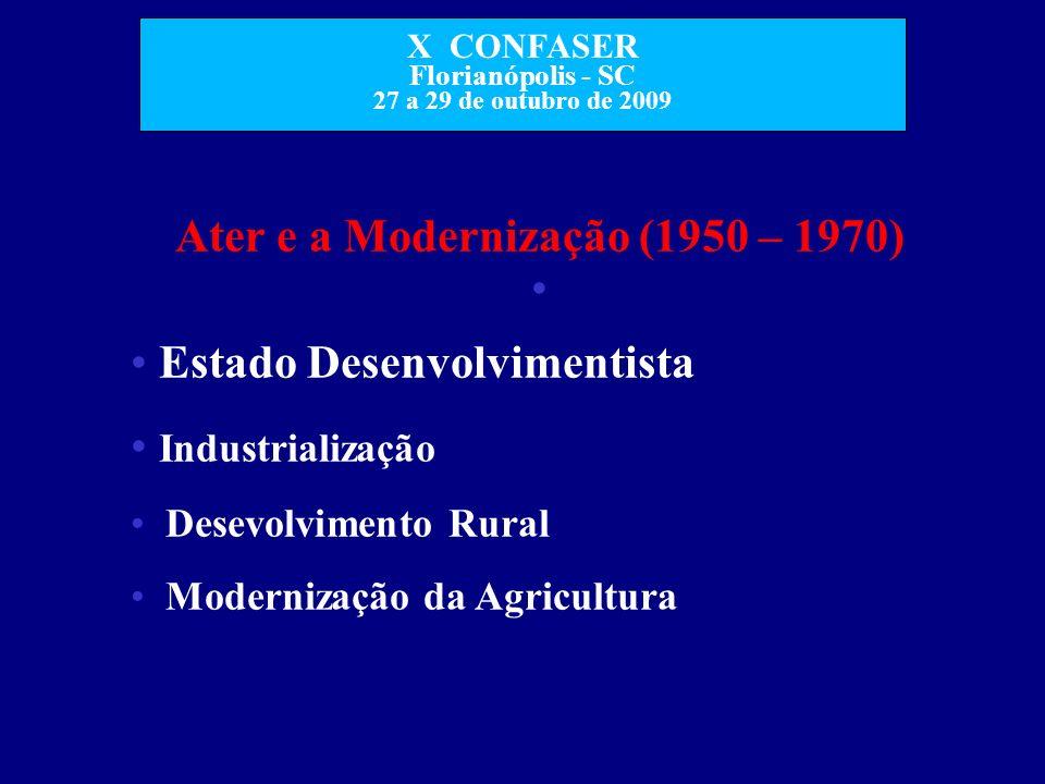 Ater e a Modernização (1950 – 1970)