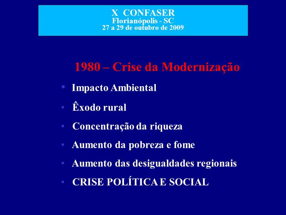 1980 – Crise da Modernização