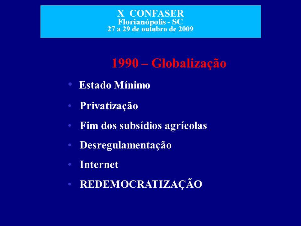 1990 – Globalização Estado Mínimo Privatização