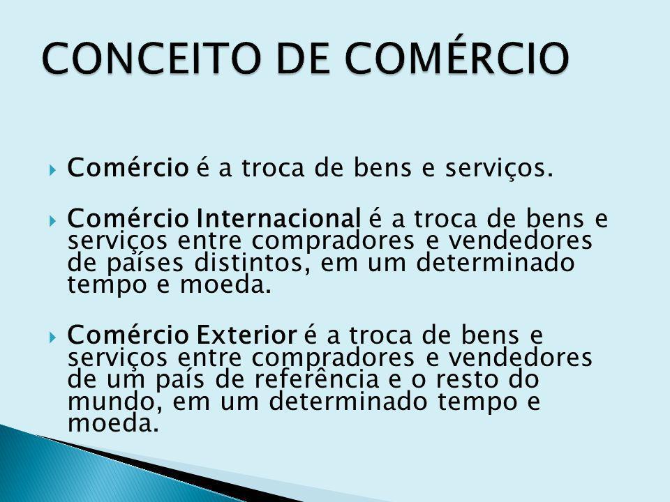 CONCEITO DE COMÉRCIO Comércio é a troca de bens e serviços.