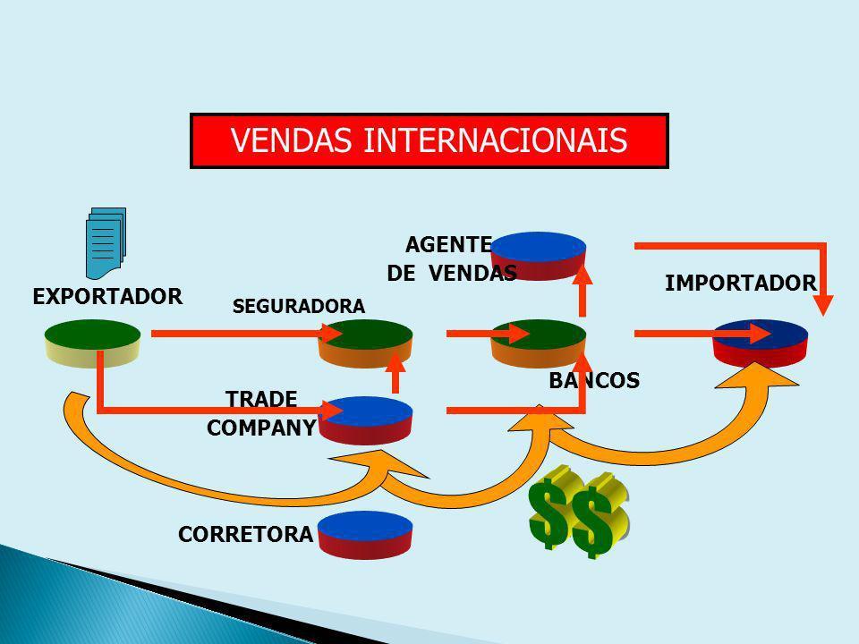 VENDAS INTERNACIONAIS