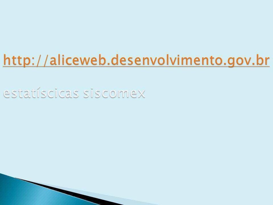 http://aliceweb.desenvolvimento.gov.br estatíscicas siscomex