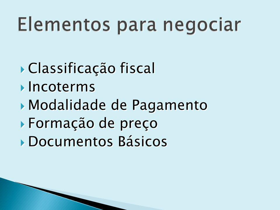 Elementos para negociar