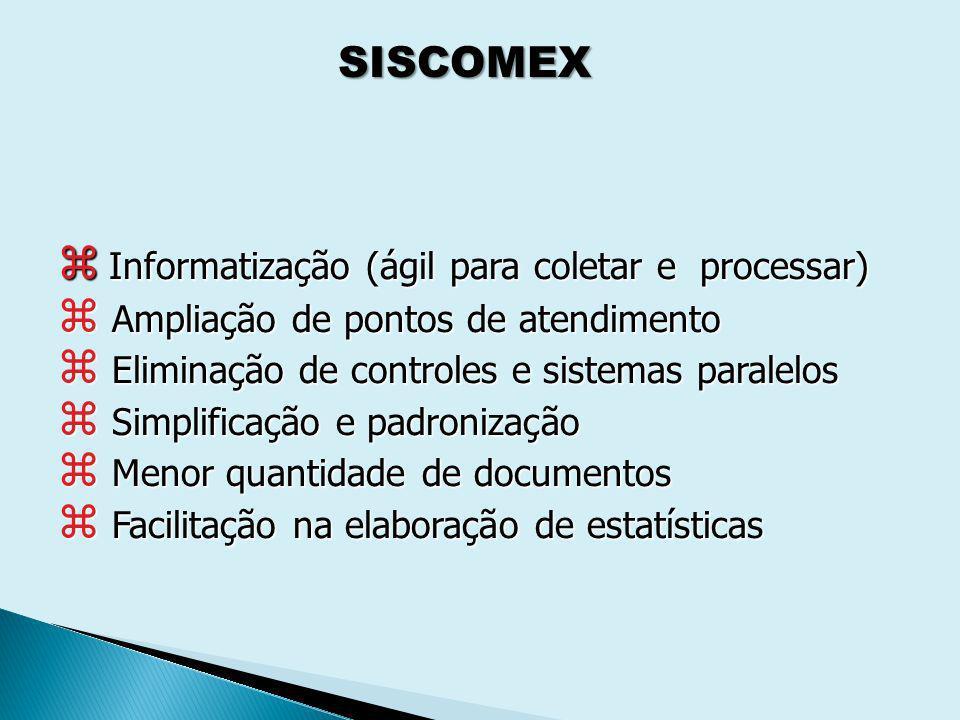 SISCOMEX Informatização (ágil para coletar e processar)