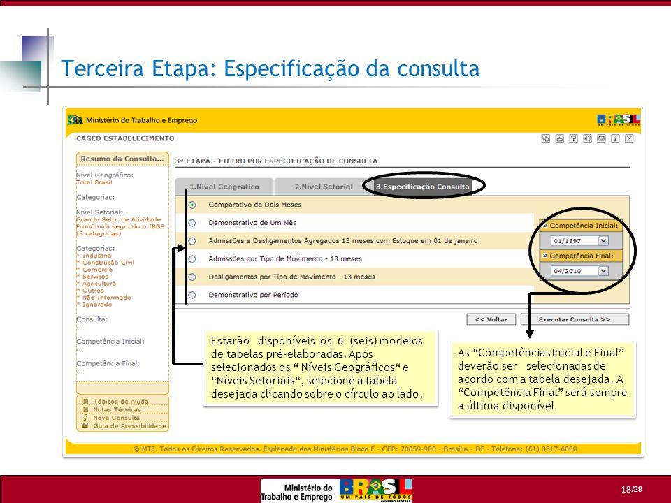 Terceira Etapa: Especificação da consulta