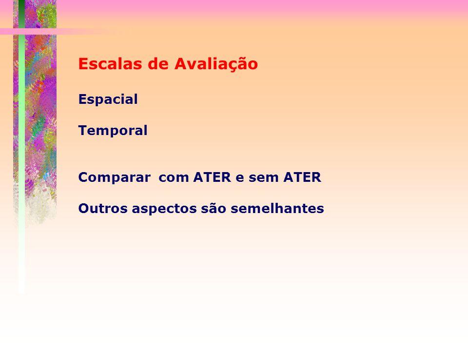 Escalas de Avaliação Espacial Temporal Comparar com ATER e sem ATER