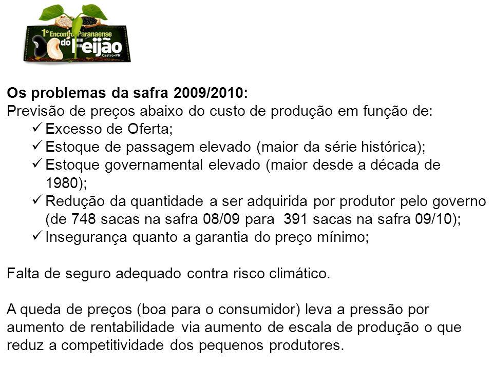 Os problemas da safra 2009/2010: