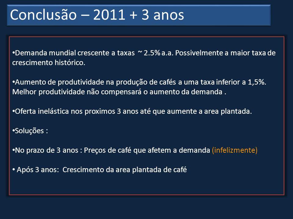 Conclusão – 2011 + 3 anosDemanda mundial crescente a taxas ~ 2.5% a.a. Possivelmente a maior taxa de crescimento histórico.