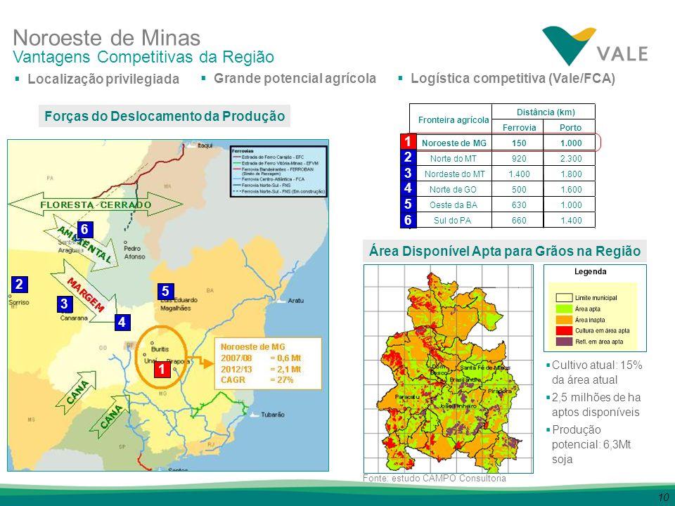 Noroeste de Minas Vantagens Competitivas da Região