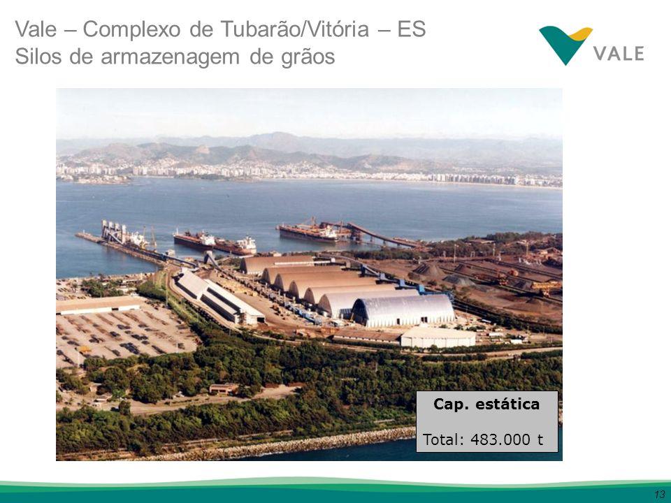 Vale – Complexo de Tubarão/Vitória – ES Silos de armazenagem de grãos