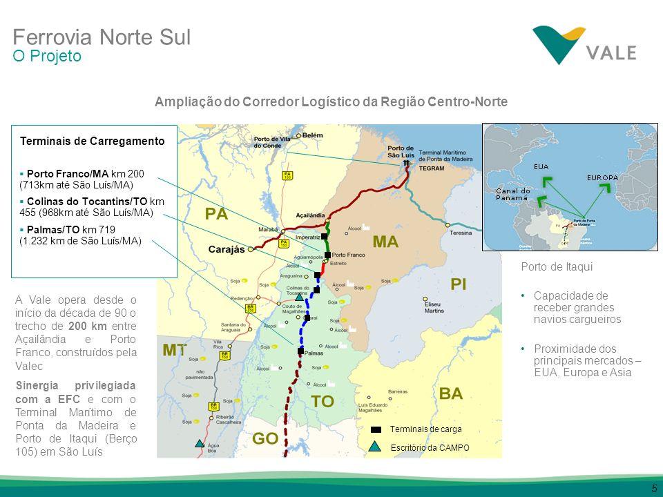 Ampliação do Corredor Logístico da Região Centro-Norte