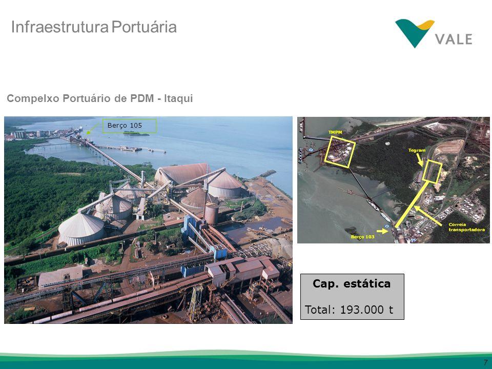 Infraestrutura Portuária