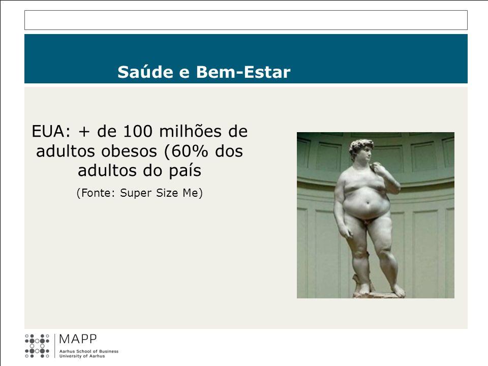 EUA: + de 100 milhões de adultos obesos (60% dos adultos do país