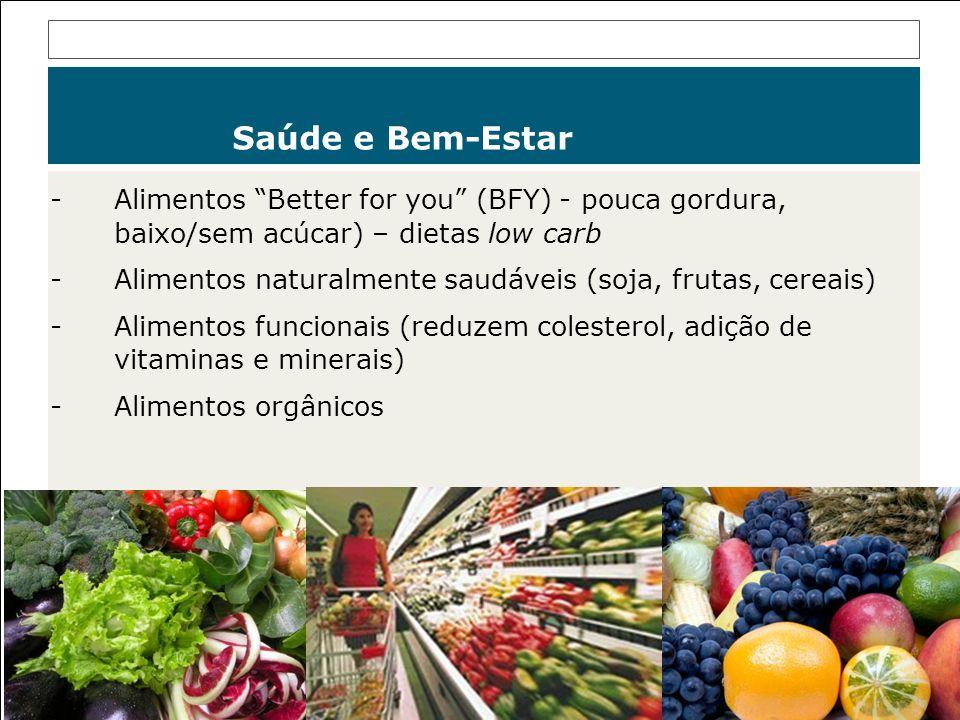 Saúde e Bem-Estar Alimentos Better for you (BFY) - pouca gordura, baixo/sem acúcar) – dietas low carb.