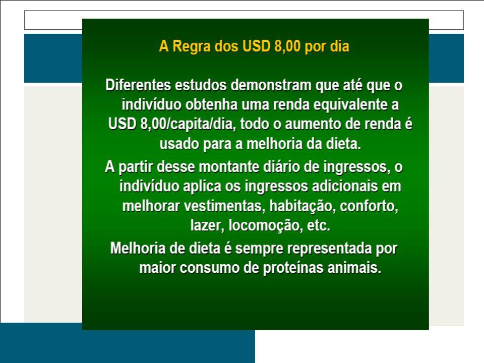 Fonte: Dr. Osler Desouzart