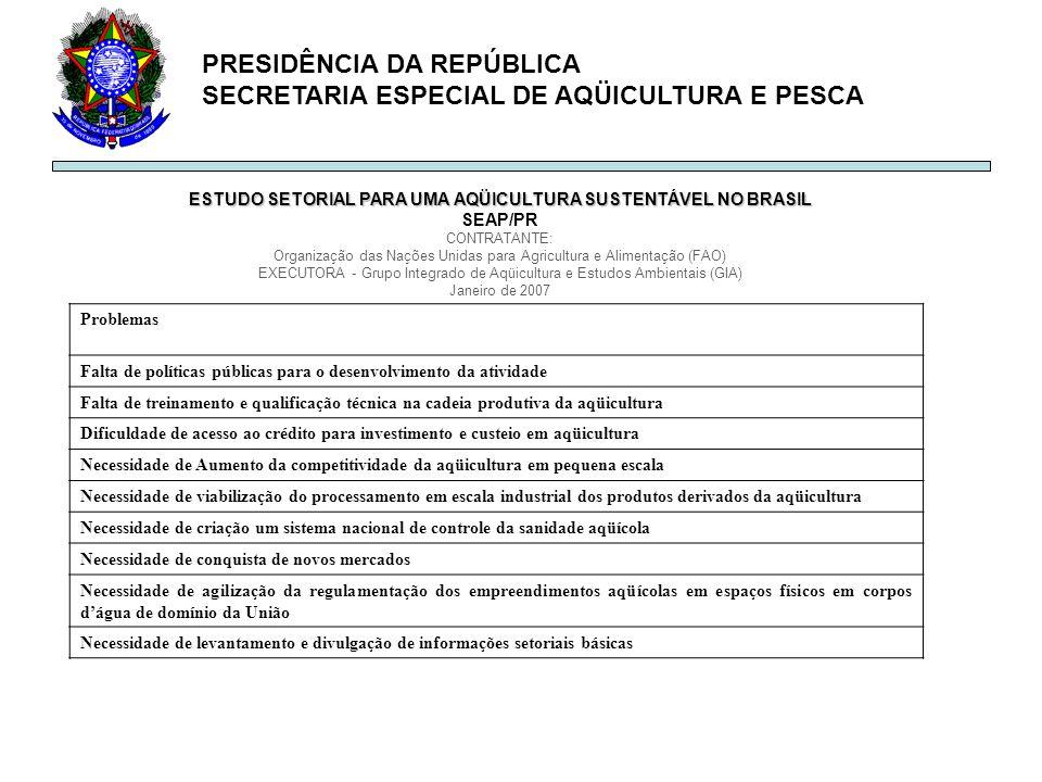 ESTUDO SETORIAL PARA UMA AQÜICULTURA SUSTENTÁVEL NO BRASIL