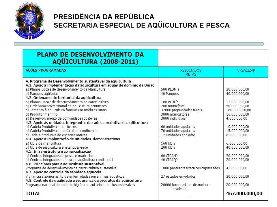 PLANO DE DESENVOLVIMENTO DA AQÜICULTURA (2008-2011)