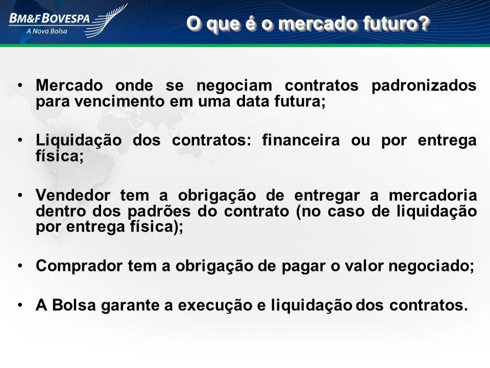 O que é o mercado futuro Mercado onde se negociam contratos padronizados para vencimento em uma data futura;