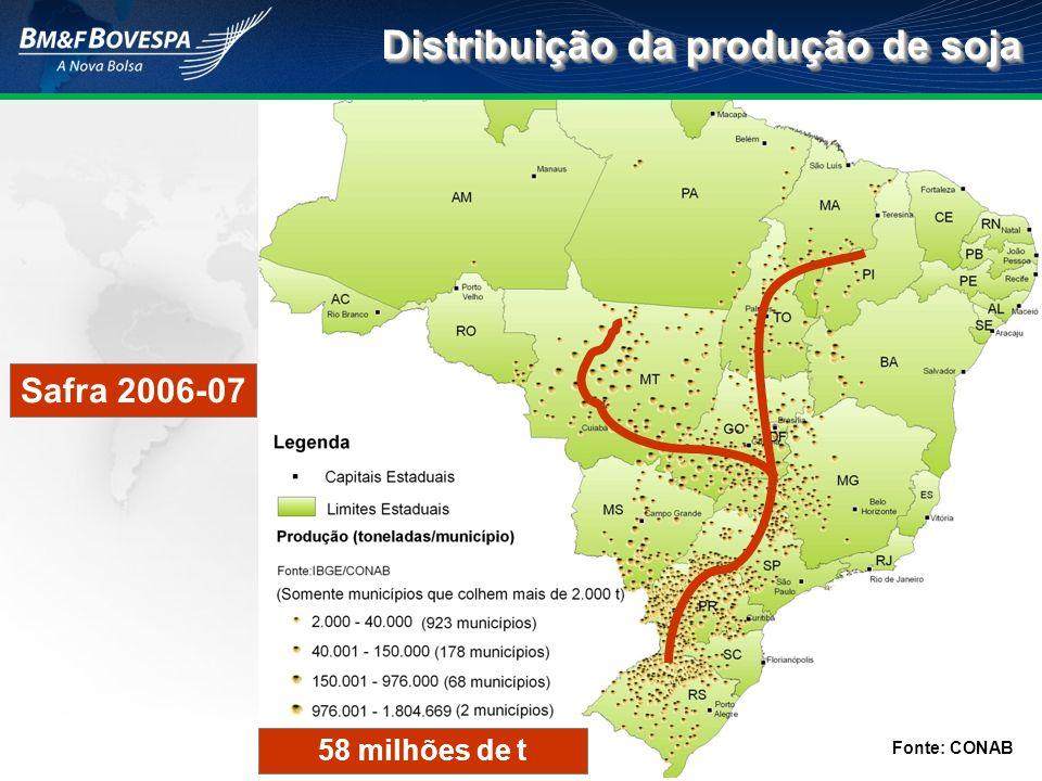 Distribuição da produção de soja
