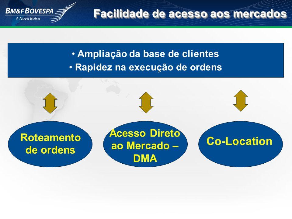 Facilidade de acesso aos mercados