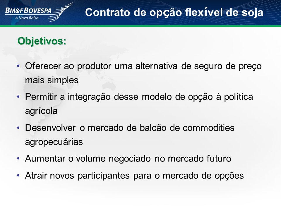Contrato de opção flexível de soja