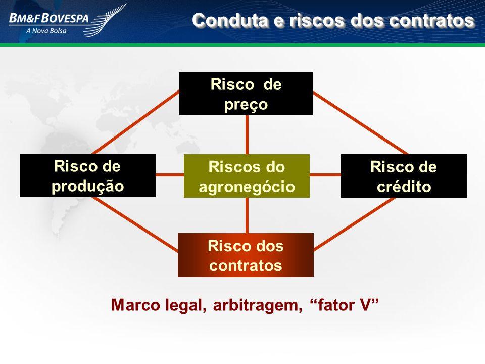 Conduta e riscos dos contratos