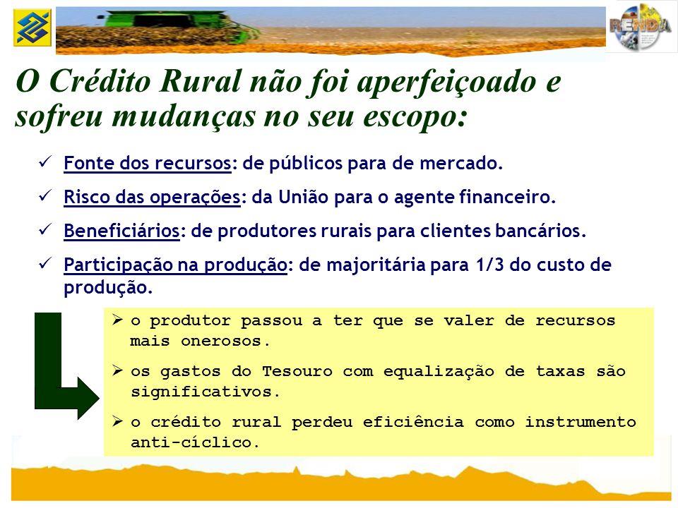 O Crédito Rural não foi aperfeiçoado e sofreu mudanças no seu escopo: