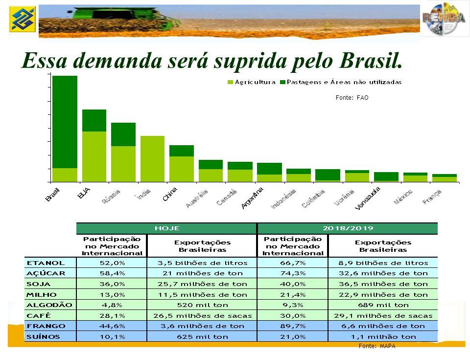 Essa demanda será suprida pelo Brasil.