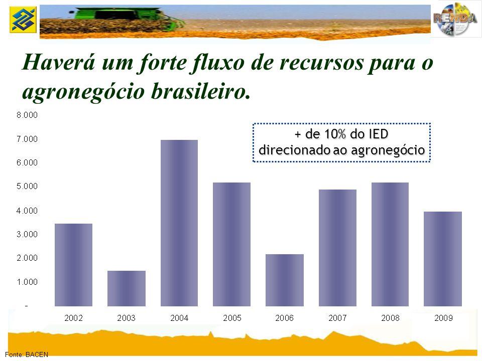 + de 10% do IED direcionado ao agronegócio