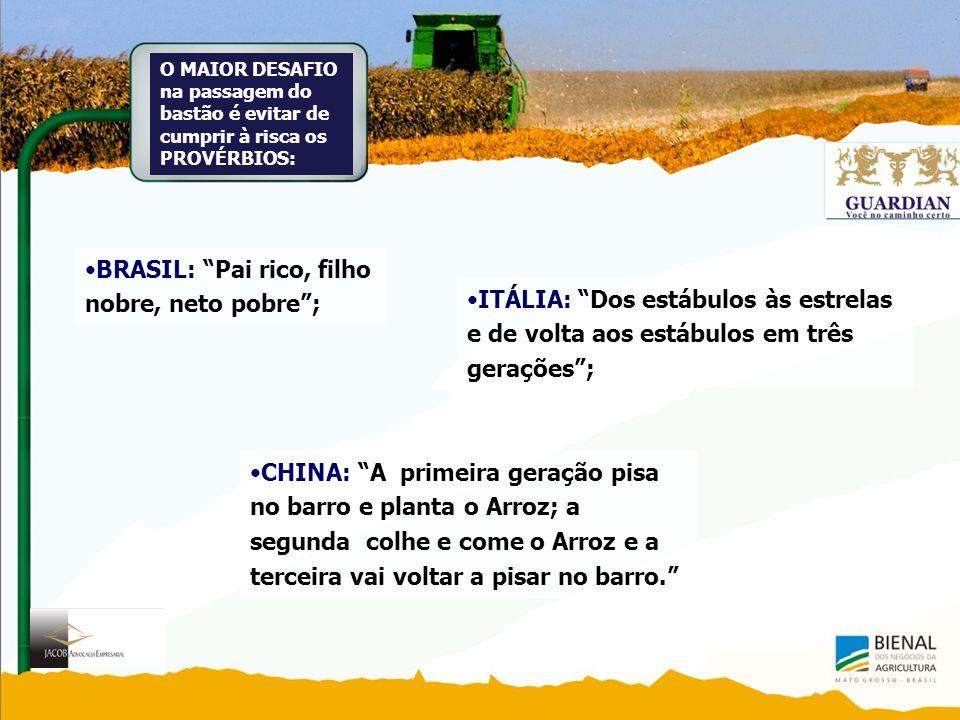 BRASIL: Pai rico, filho nobre, neto pobre ;