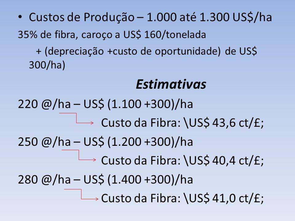 Custos de Produção – 1.000 até 1.300 US$/ha