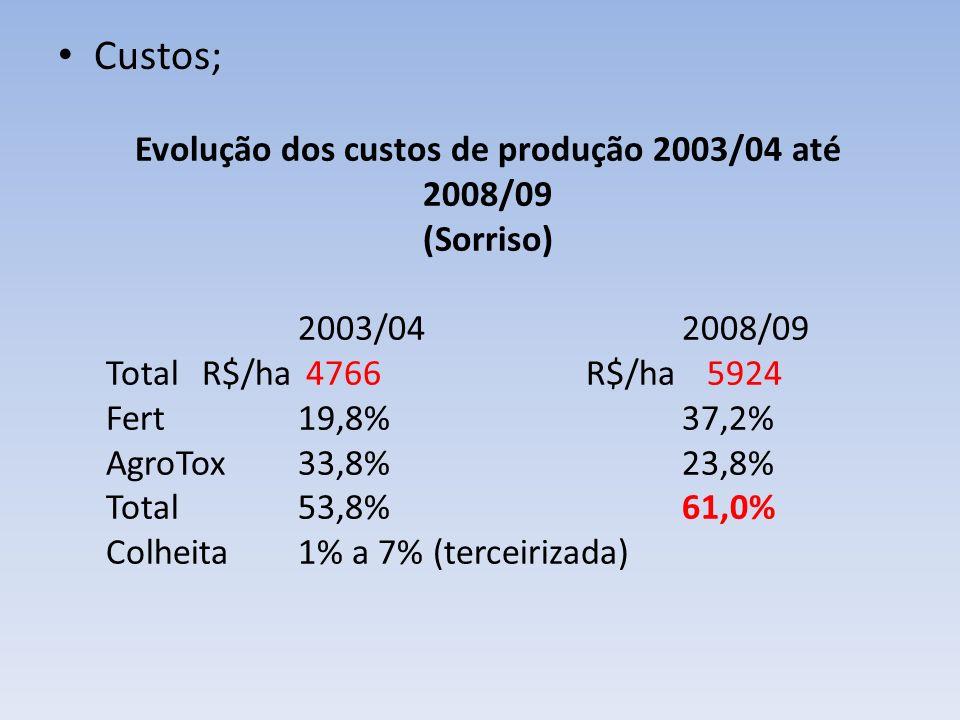 Evolução dos custos de produção 2003/04 até 2008/09