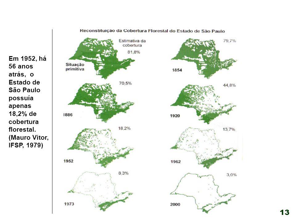 Em 1952, há 56 anos atrás, o Estado de São Paulo possuía apenas 18,2% de cobertura florestal.