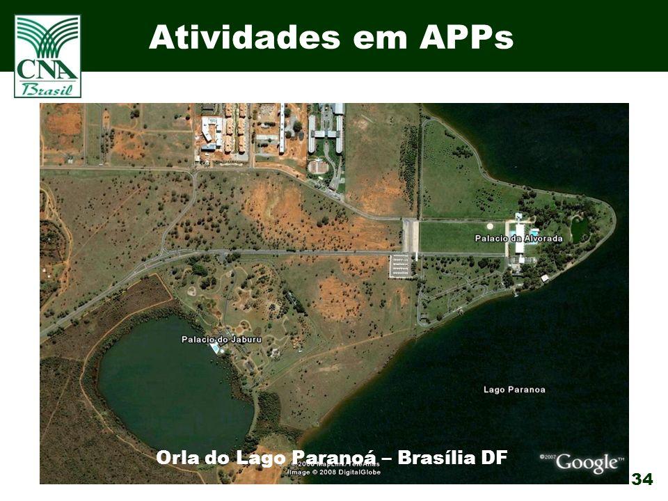 Orla do Lago Paranoá – Brasília DF