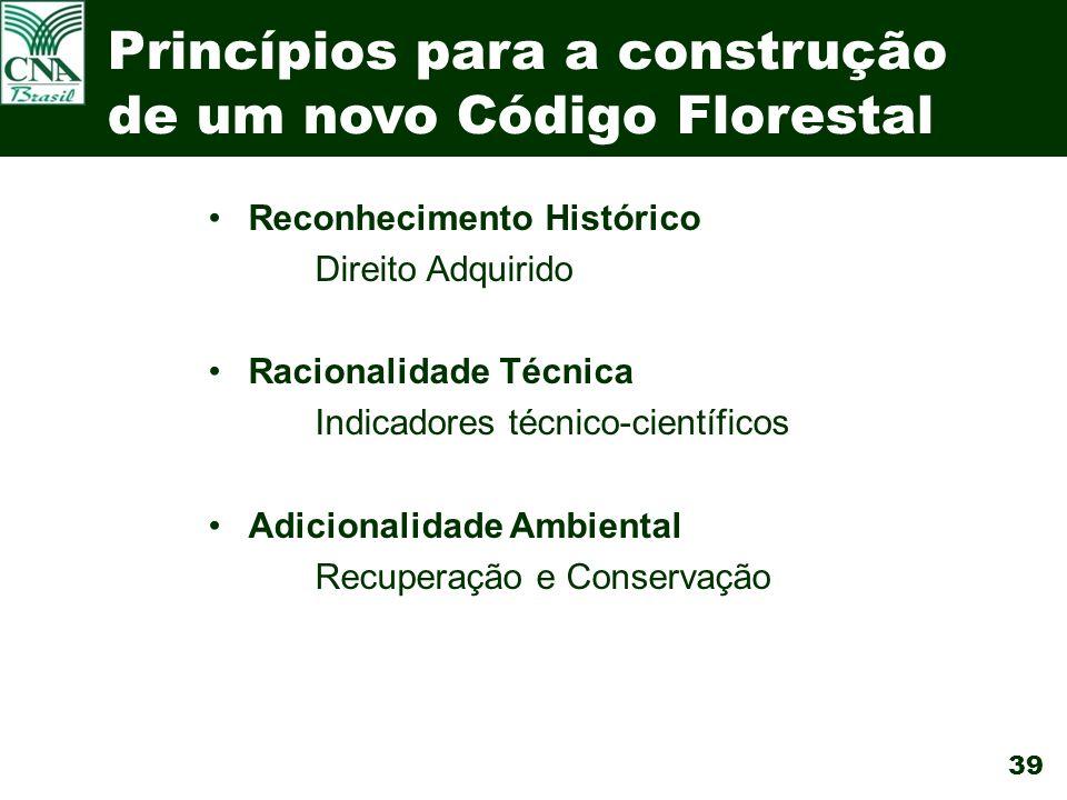 Princípios para a construção de um novo Código Florestal