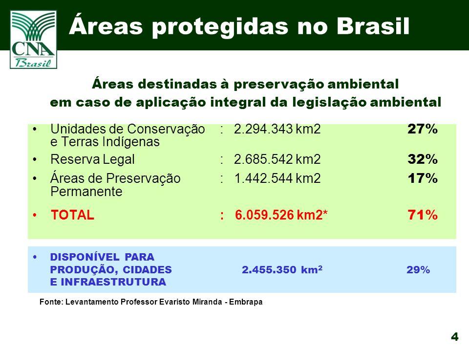 Áreas protegidas no Brasil