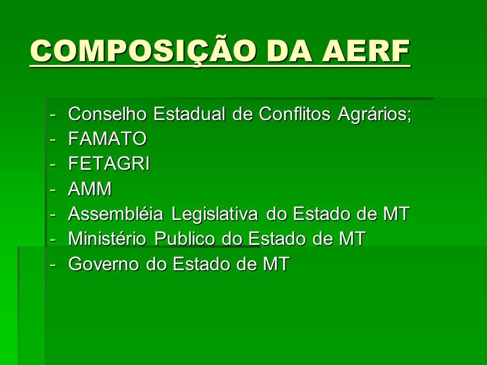 COMPOSIÇÃO DA AERF Conselho Estadual de Conflitos Agrários; FAMATO