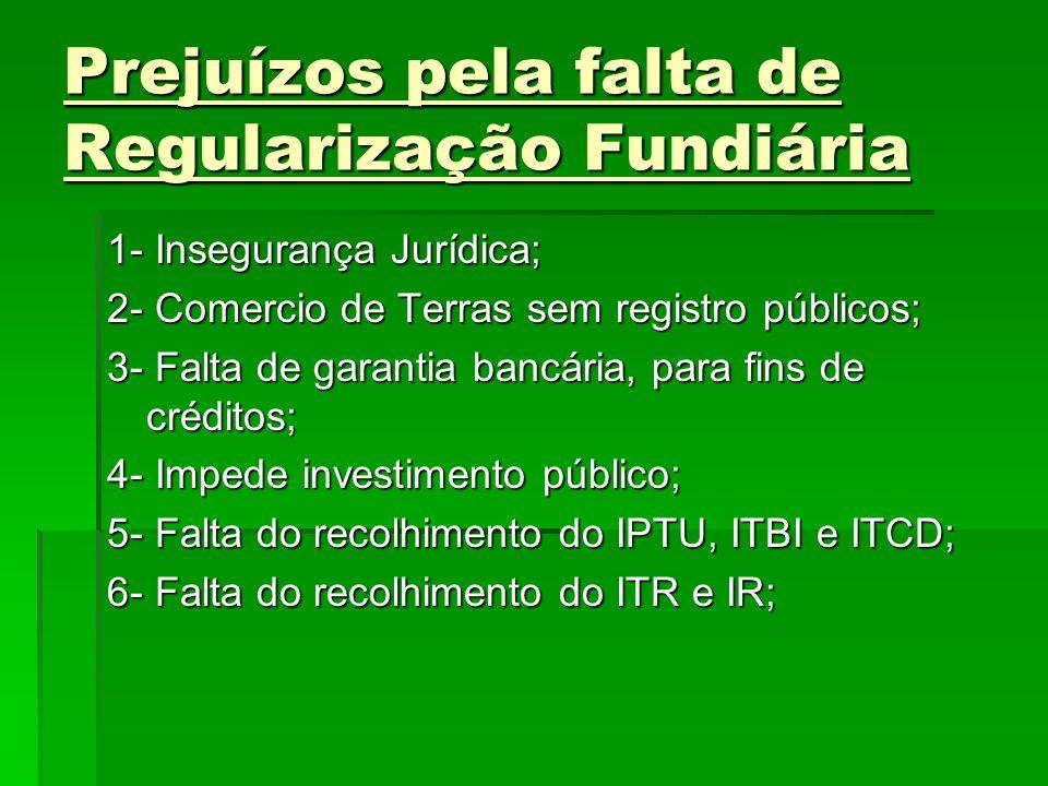 Prejuízos pela falta de Regularização Fundiária