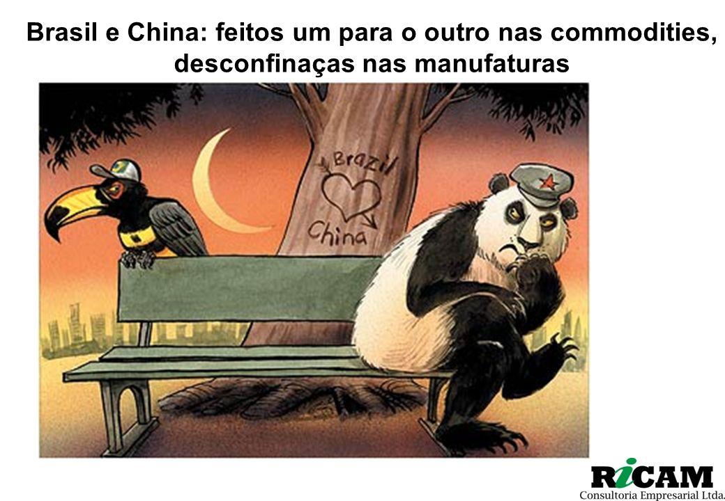 Brasil e China: feitos um para o outro nas commodities, desconfinaças nas manufaturas