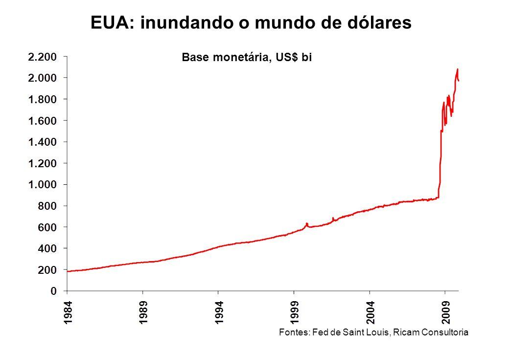 EUA: inundando o mundo de dólares