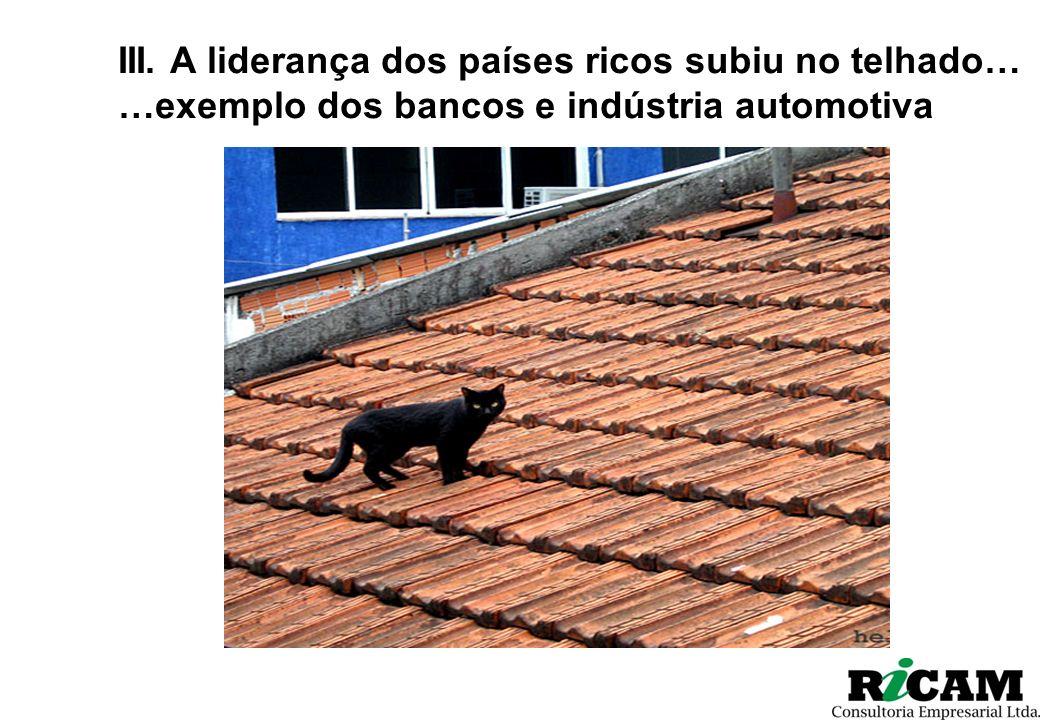 III. A liderança dos países ricos subiu no telhado… …exemplo dos bancos e indústria automotiva