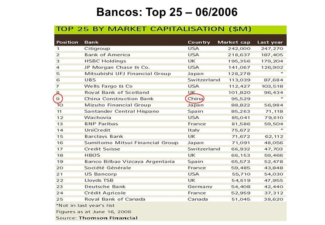Bancos: Top 25 – 06/2006