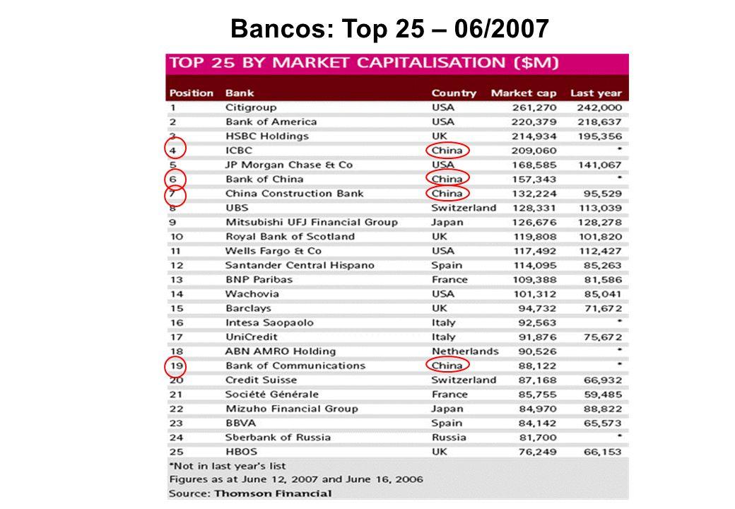 Bancos: Top 25 – 06/2007