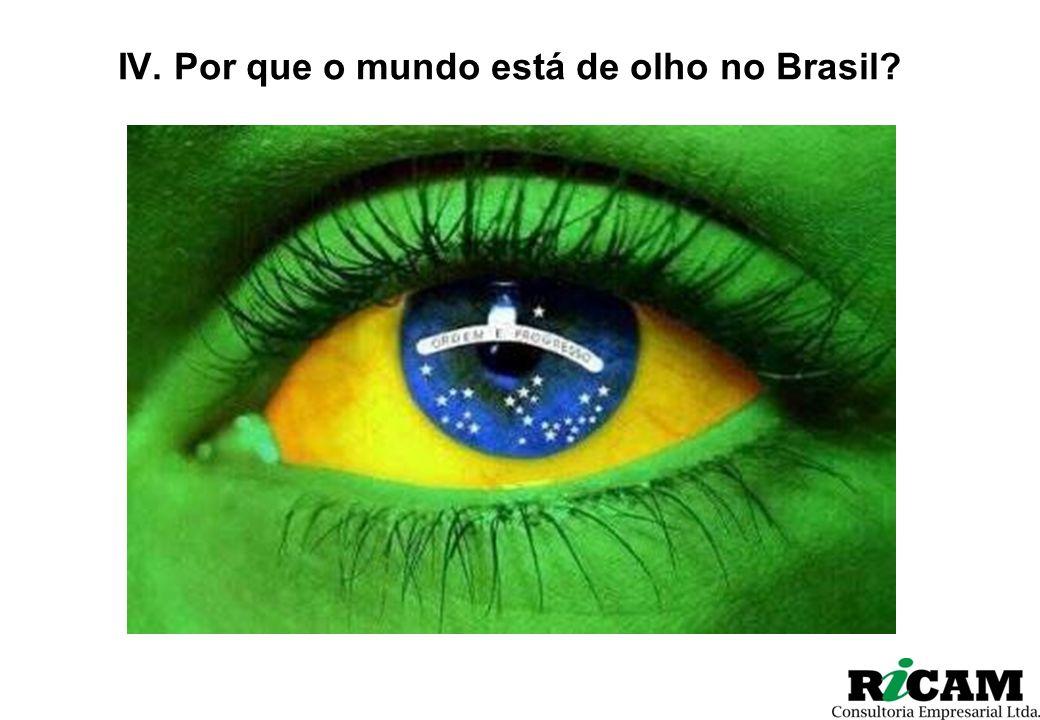 IV. Por que o mundo está de olho no Brasil