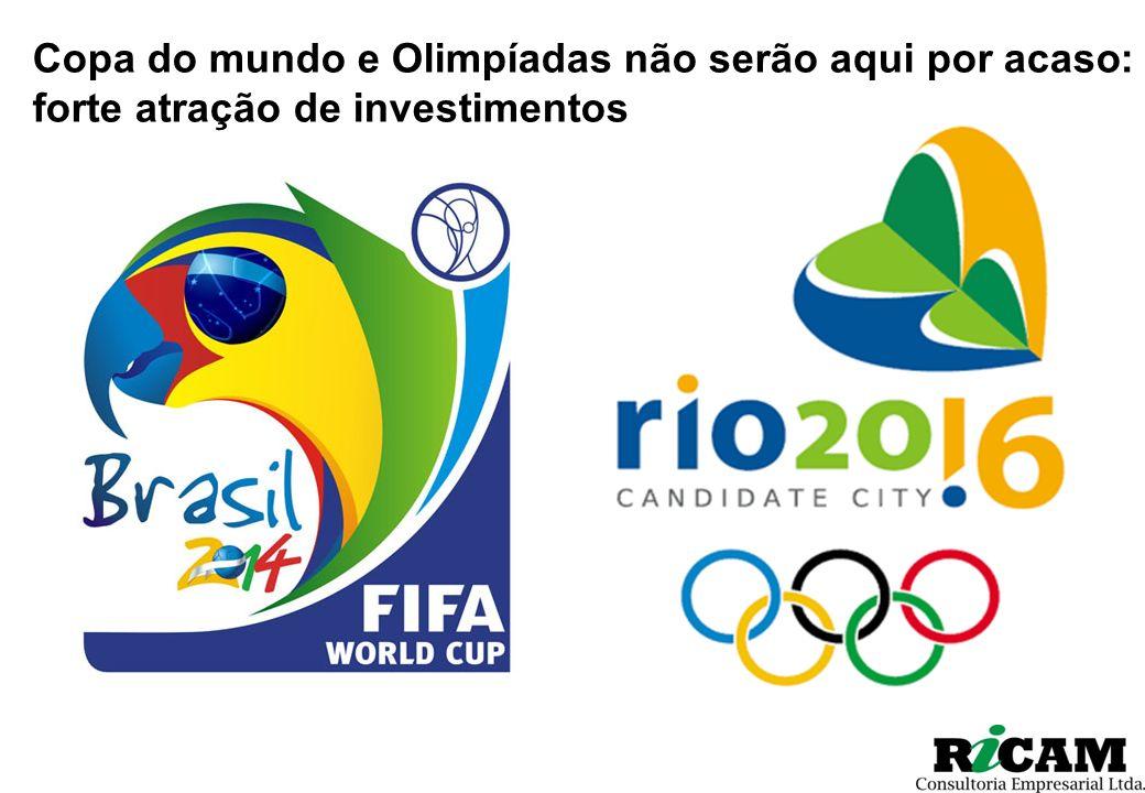 Copa do mundo e Olimpíadas não serão aqui por acaso: forte atração de investimentos